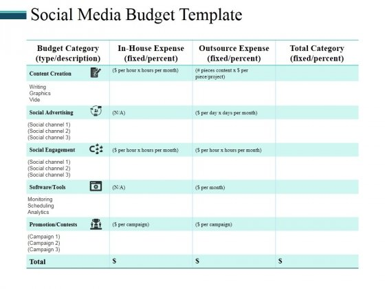 Social Media Budget Template Ppt PowerPoint Presentation Model - Content creation template