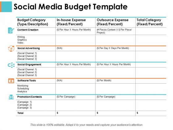 Social Media Budget Template Sample Budget Ppt Ppt PowerPoint Presentation Pictures Graphics