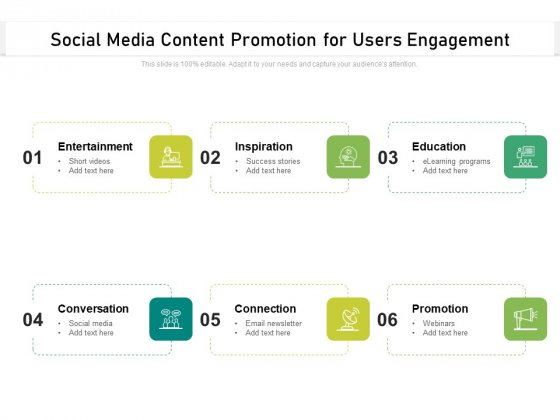 Social Media Content Promotion For Users Engagement Ppt PowerPoint Presentation Slides PDF