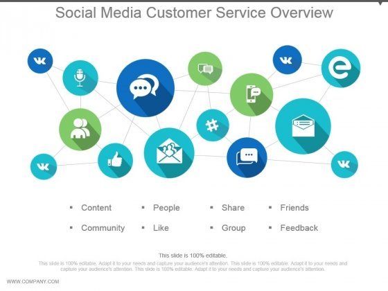 Social Media Customer Service Overview Ppt Examples Slides