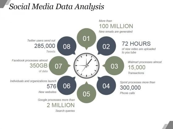 Social_Media_Data_Analysis_Ppt_PowerPoint_Presentation_Information_Slide_1