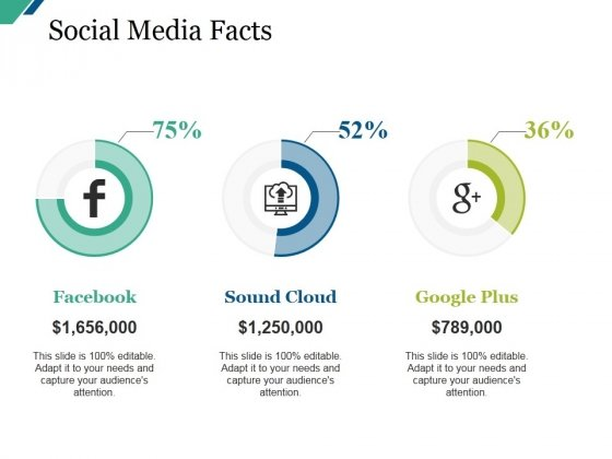 Social Media Facts Ppt PowerPoint Presentation Model Deck