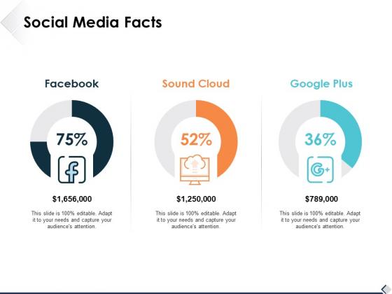 Social Media Facts Ppt PowerPoint Presentation Model Mockup