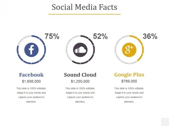 Social Media Facts Ppt PowerPoint Presentation Show Slideshow
