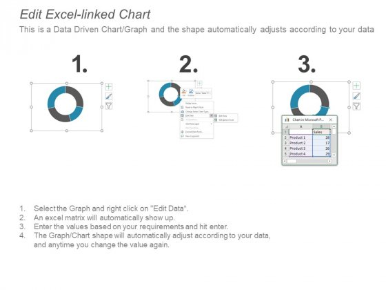 Social_Media_Key_Statistics_Ppt_PowerPoint_Presentation_Show_Example_File_Slide_4