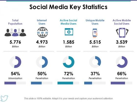 Social Media Key Statistics Ppt PowerPoint Presentation Summary Graphics Example