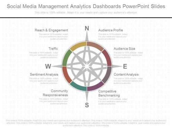 Social Media Management Analytics Dashboards Powerpoint Slides
