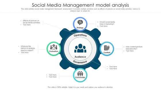 Social Media Management Model Analysis Ppt Gallery Templates PDF