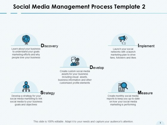 Social Media Management Process Template Discovery Ppt PowerPoint Presentation Summary Slideshow