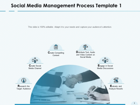 Social Media Management Process Template Media Channel Ppt PowerPoint Presentation File Aids