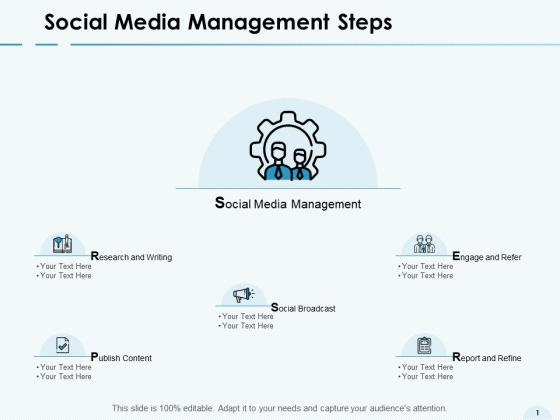 Social Media Management Steps Engage And Refer Ppt PowerPoint Presentation Icon Gallery