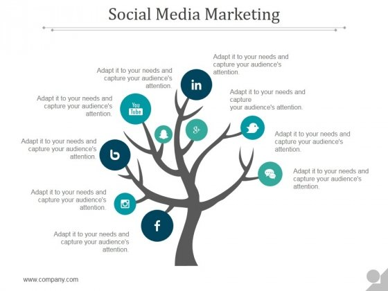 Social Media Marketing Ppt PowerPoint Presentation Guide