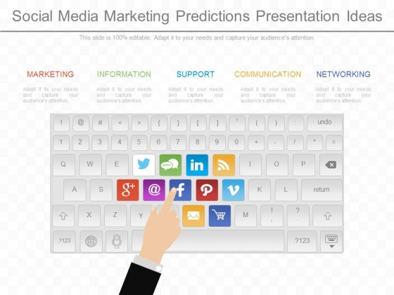 Social Media Marketing Predictions Presentation Ideas