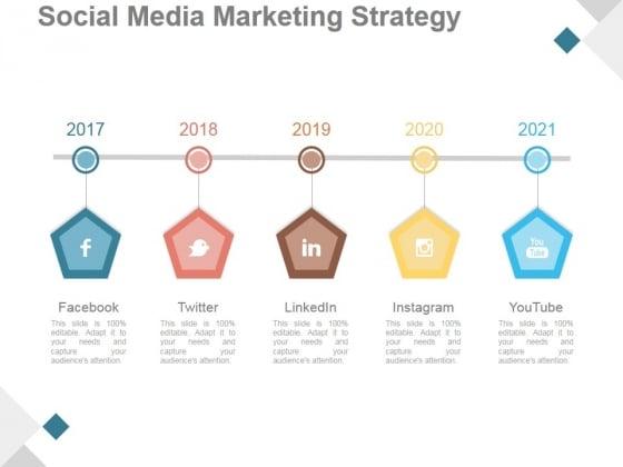 Social Media Marketing Strategy Ppt PowerPoint Presentation Professional