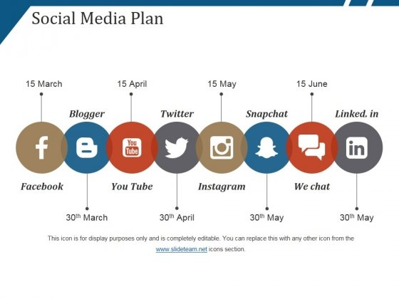 Social Media Plan Ppt PowerPoint Presentation Gallery Template