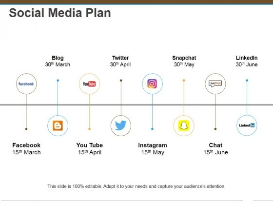 Social Media Plan Ppt Powerpoint Presentation Icon Infographic Template