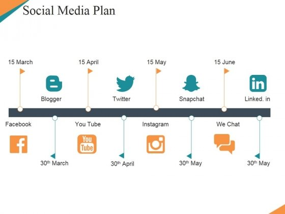 Social Media Plan Ppt PowerPoint Presentation Outline Example Introduction