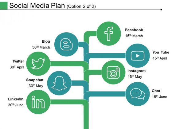Social Media Plan Template 2 Ppt PowerPoint Presentation Inspiration Ideas