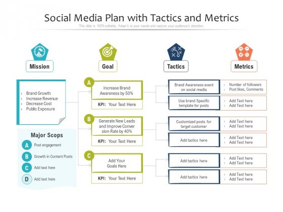 Social Media Plan With Tactics And Metrics Ppt PowerPoint Presentation Layouts Graphics PDF