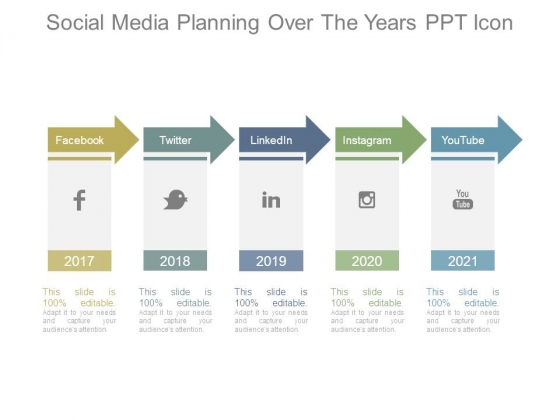 Social Media Planning Over The Years Ppt Icon