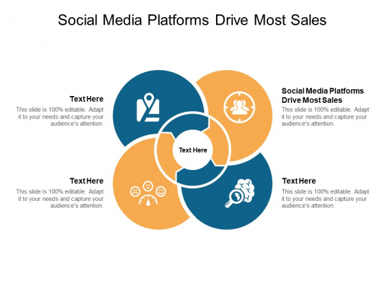 Social Media Platforms Drive Most Sales Ppt PowerPoint Presentation Portfolio Graphic Images Cpb