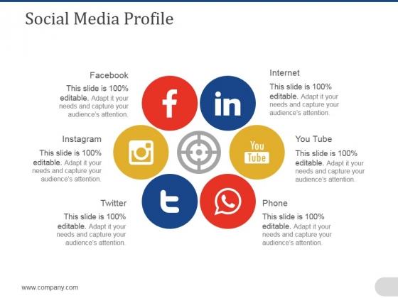 Social Media Profile Ppt PowerPoint Presentation Inspiration Demonstration
