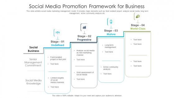 Social Media Promotion Framework For Business Ppt Icon Guide PDF