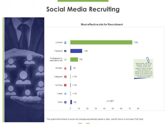 Social Media Recruiting Ppt PowerPoint Presentation Infographics Master Slide PDF