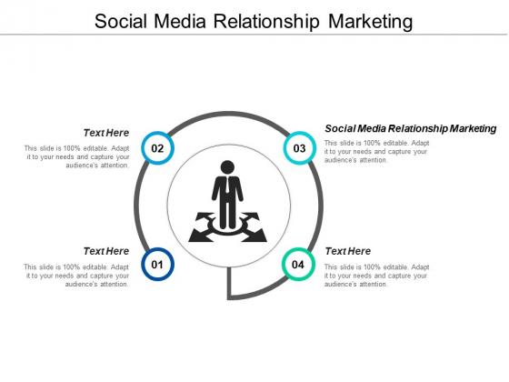 Social Media Relationship Marketing Ppt PowerPoint Presentation Inspiration Portrait