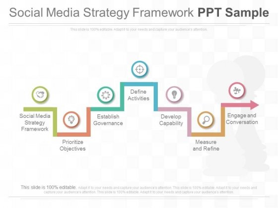 Social Media Strategy Framework Ppt Sample