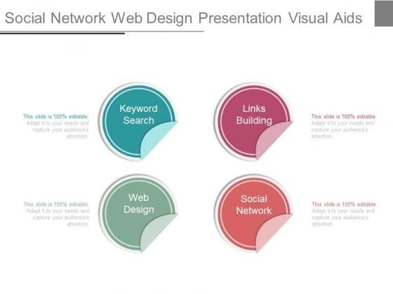 Social Network Web Design Presentation Visual Aids