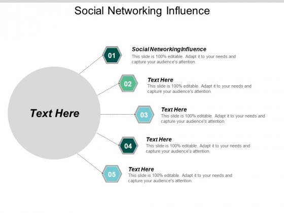 Social Networking Influence Ppt PowerPoint Presentation Gallery Example File Cpb
