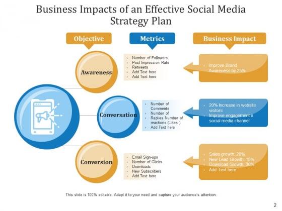 Social_Networking_Platform_Action_Plan_Business_Growth_Ppt_PowerPoint_Presentation_Complete_Deck_Slide_2