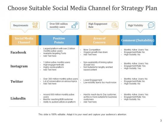 Social_Networking_Platform_Action_Plan_Business_Growth_Ppt_PowerPoint_Presentation_Complete_Deck_Slide_3
