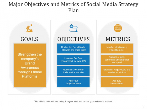 Social_Networking_Platform_Action_Plan_Business_Growth_Ppt_PowerPoint_Presentation_Complete_Deck_Slide_5