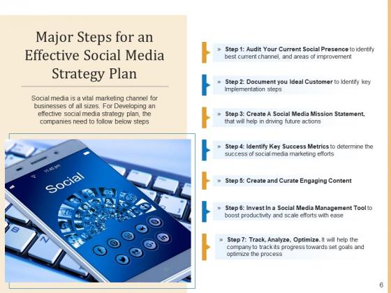 Social_Networking_Platform_Action_Plan_Business_Growth_Ppt_PowerPoint_Presentation_Complete_Deck_Slide_6