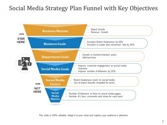 Social_Networking_Platform_Action_Plan_Business_Growth_Ppt_PowerPoint_Presentation_Complete_Deck_Slide_7