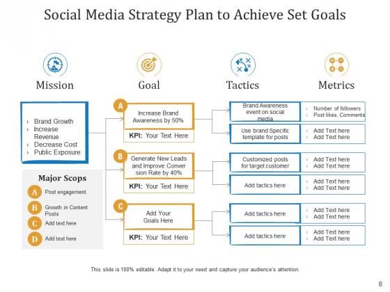 Social_Networking_Platform_Action_Plan_Business_Growth_Ppt_PowerPoint_Presentation_Complete_Deck_Slide_8