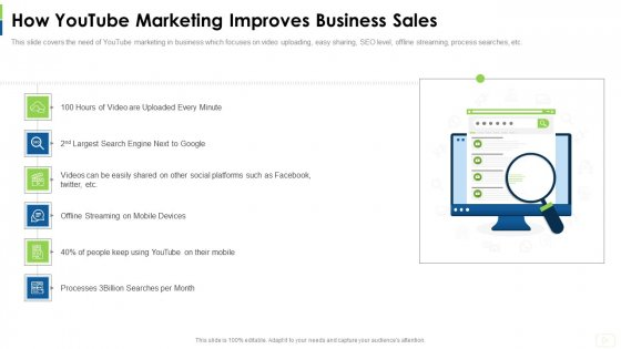 Social Platform As Profession How Youtube Marketing Improves Business Sales Introduction PDF