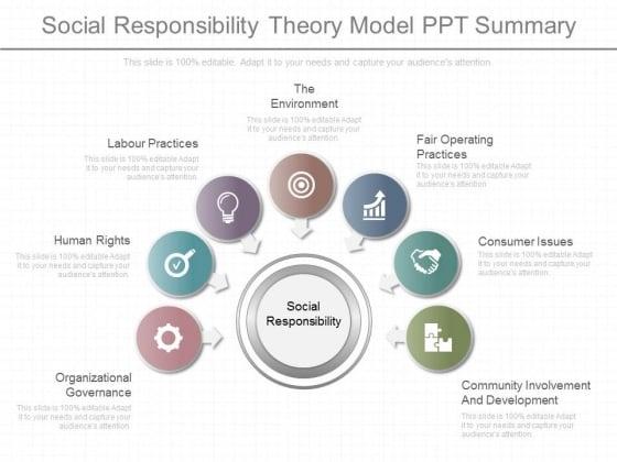 Social Responsibility Theory Model Ppt Summary