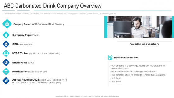Soft Drink Firm Revamping Business To Healthy Drinks ABC Carbonated Drink Company Overview Background PDF