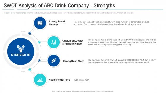 Soft Drink Firm Revamping Business To Healthy Drinks SWOT Analysis Of ABC Drink Company Strengths Microsoft PDF