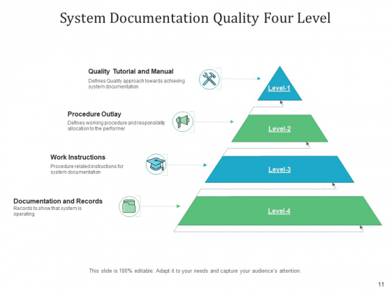 Software_Authentication_Cloud_Icon_Flowchart_Ppt_PowerPoint_Presentation_Complete_Deck_Slide_11