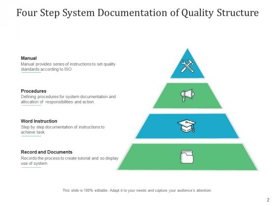 Software_Authentication_Cloud_Icon_Flowchart_Ppt_PowerPoint_Presentation_Complete_Deck_Slide_2