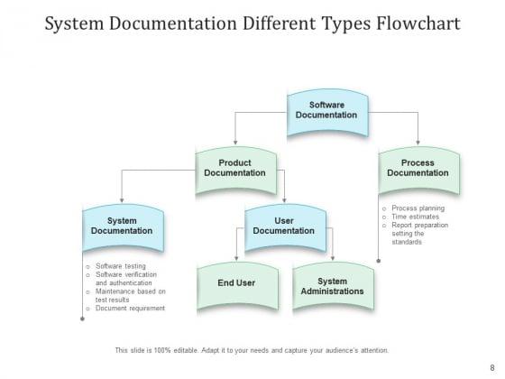 Software_Authentication_Cloud_Icon_Flowchart_Ppt_PowerPoint_Presentation_Complete_Deck_Slide_8