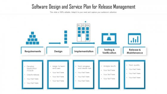 Software Design And Service Plan For Release Management Ppt Portfolio Graphics Example PDF