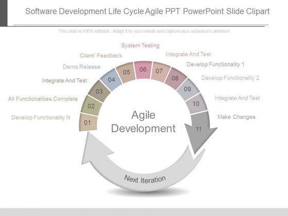 Software Development Life Cycle Agile Ppt Powerpoint Slide Clipart