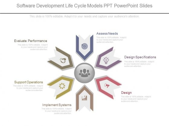 Software Development Life Cycle Models Ppt Powerpoint Slides