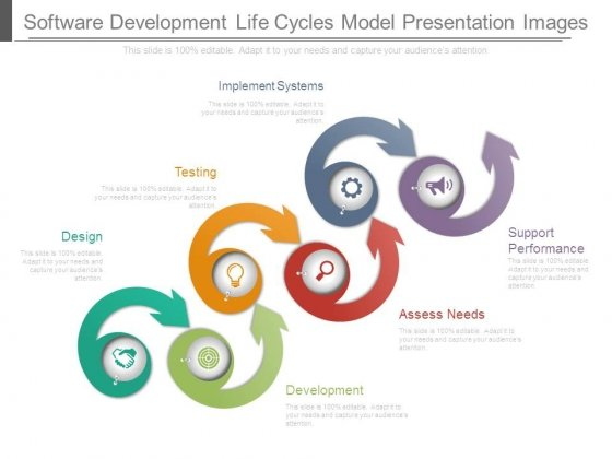 Software Development Life Cycles Model Presentation Images Powerpoint Templates