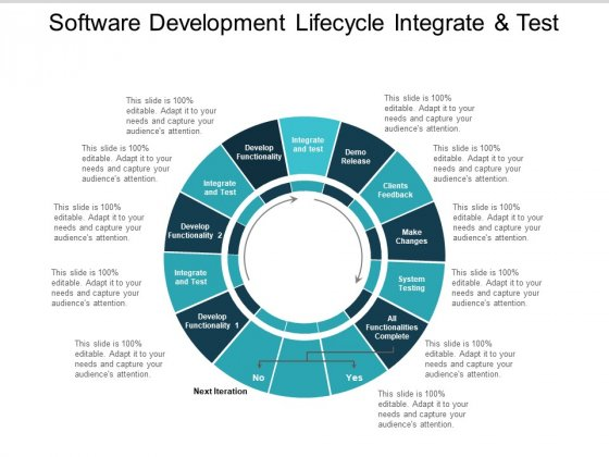 Software Development Lifecycle Integrate And Test Ppt PowerPoint Presentation Styles Background Images